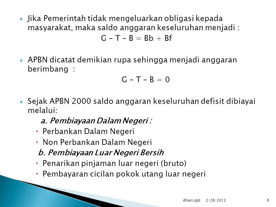 APBN dicatat demikian rupa sehingga menjadi anggaran berimbang :