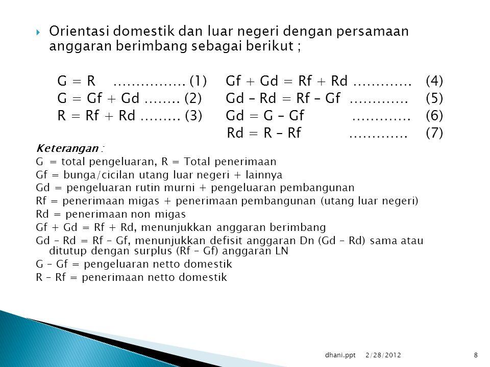 G = R ……………. (1) Gf + Gd = Rf + Rd …………. (4)