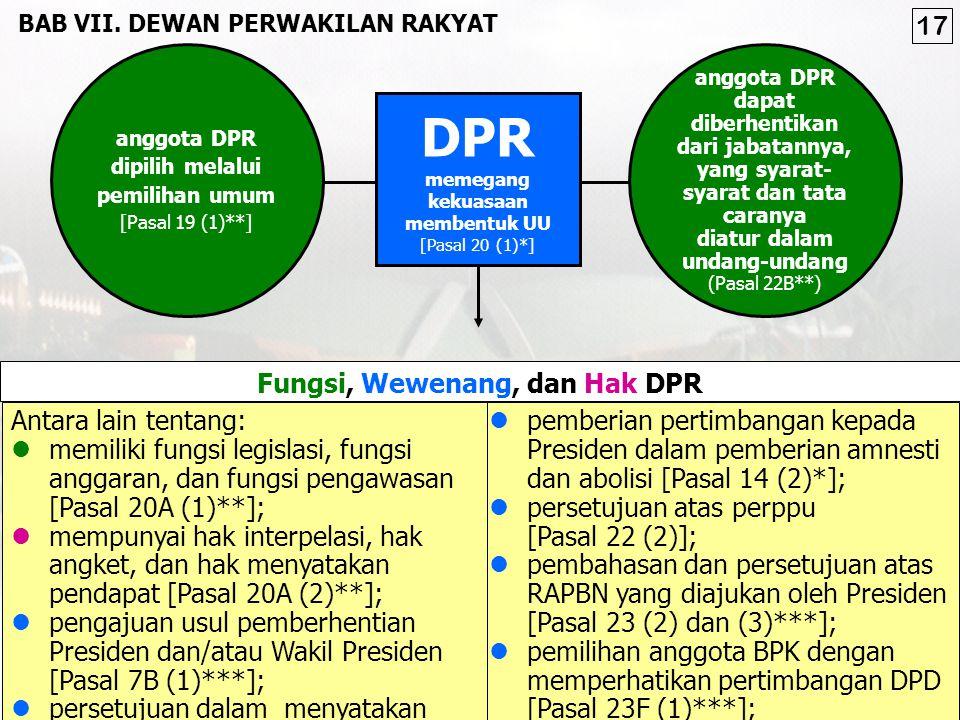 DPR 17 Fungsi, Wewenang, dan Hak DPR Antara lain tentang: