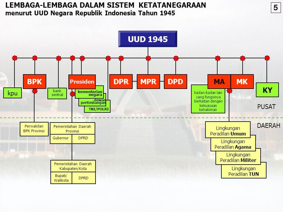 5 UUD 1945 LEMBAGA-LEMBAGA DALAM SISTEM KETATANEGARAAN BPK DPR MPR DPD