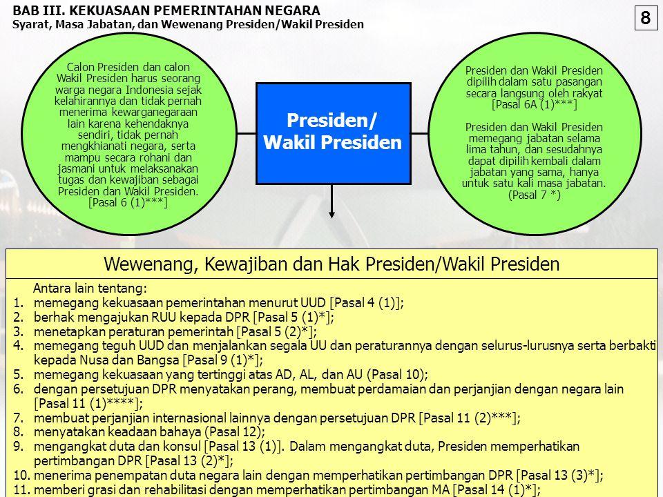 Wewenang, Kewajiban dan Hak Presiden/Wakil Presiden
