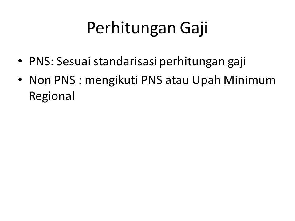 Perhitungan Gaji PNS: Sesuai standarisasi perhitungan gaji