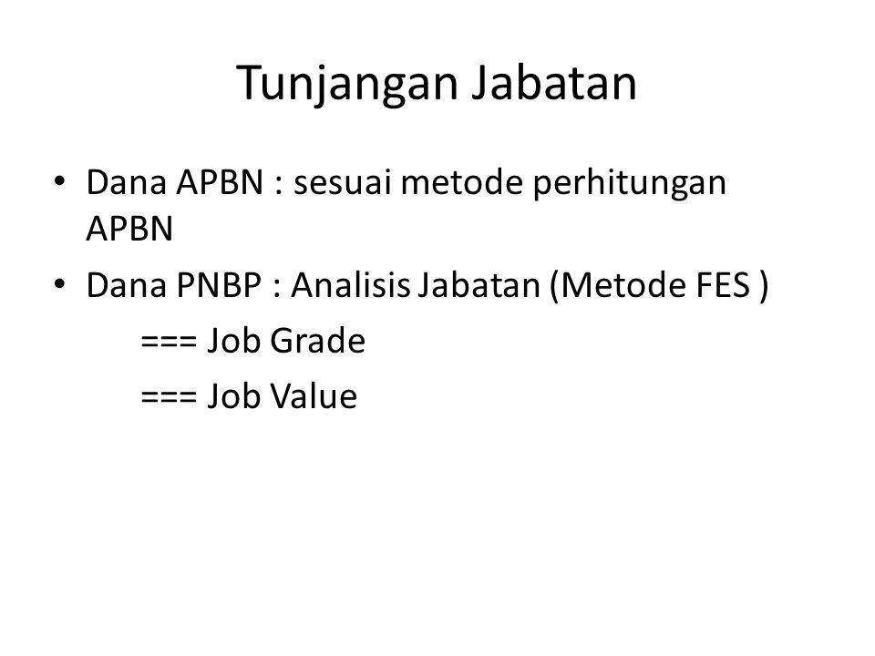 Tunjangan Jabatan Dana APBN : sesuai metode perhitungan APBN