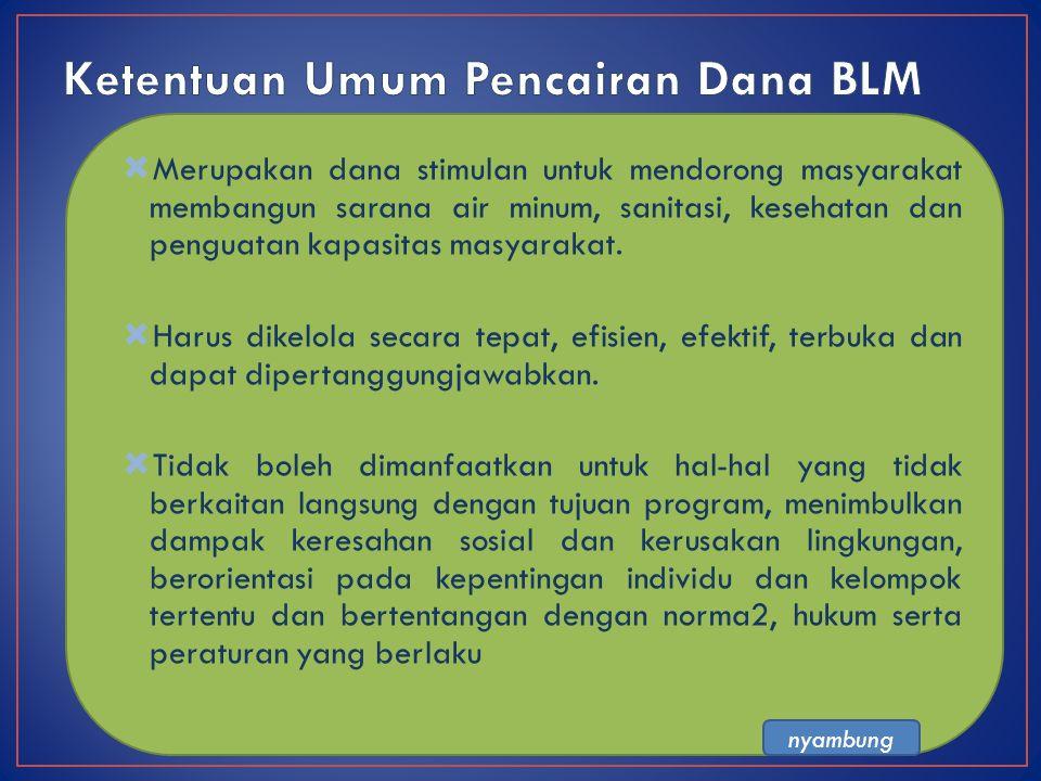 Ketentuan Umum Pencairan Dana BLM
