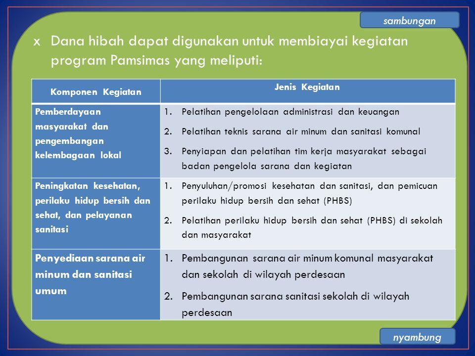 Dana hibah dapat digunakan untuk membiayai kegiatan program Pamsimas yang meliputi: