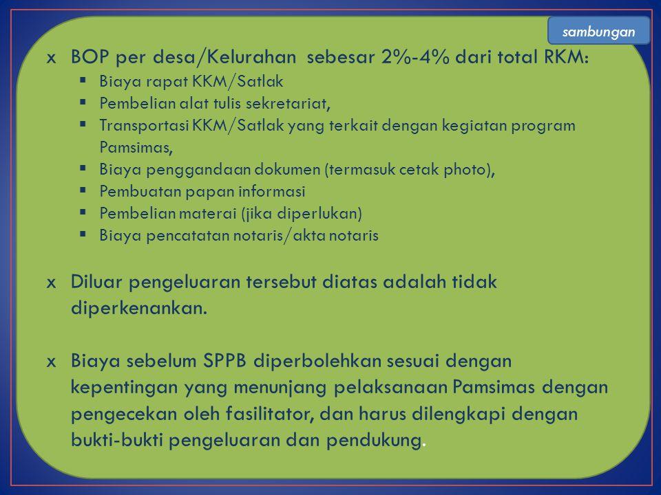 BOP per desa/Kelurahan sebesar 2%-4% dari total RKM:
