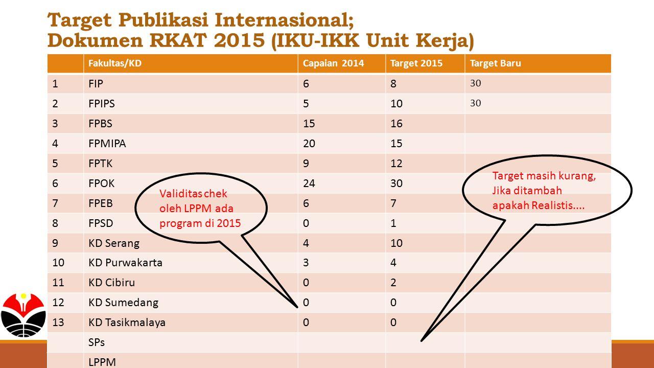 Target Publikasi Internasional; Dokumen RKAT 2015 (IKU-IKK Unit Kerja)