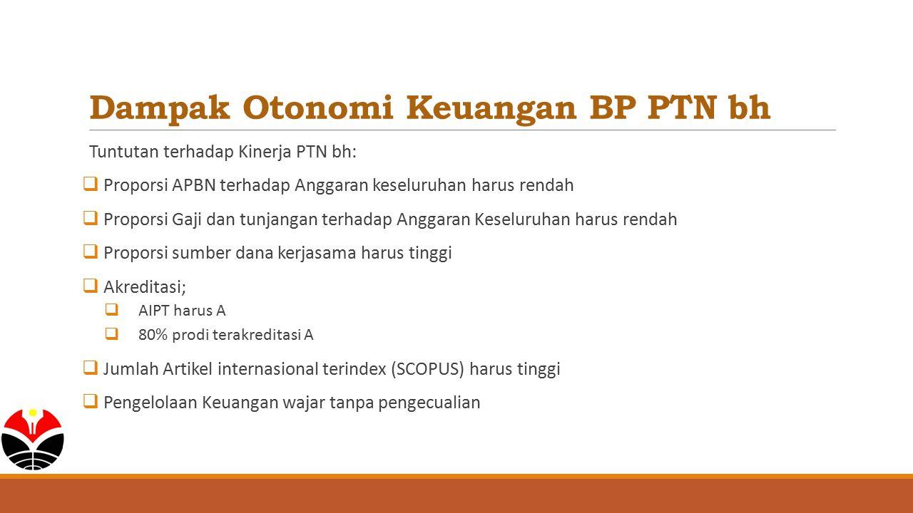Dampak Otonomi Keuangan BP PTN bh