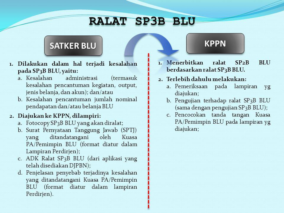 RALAT SP3B BLU KPPN SATKER BLU