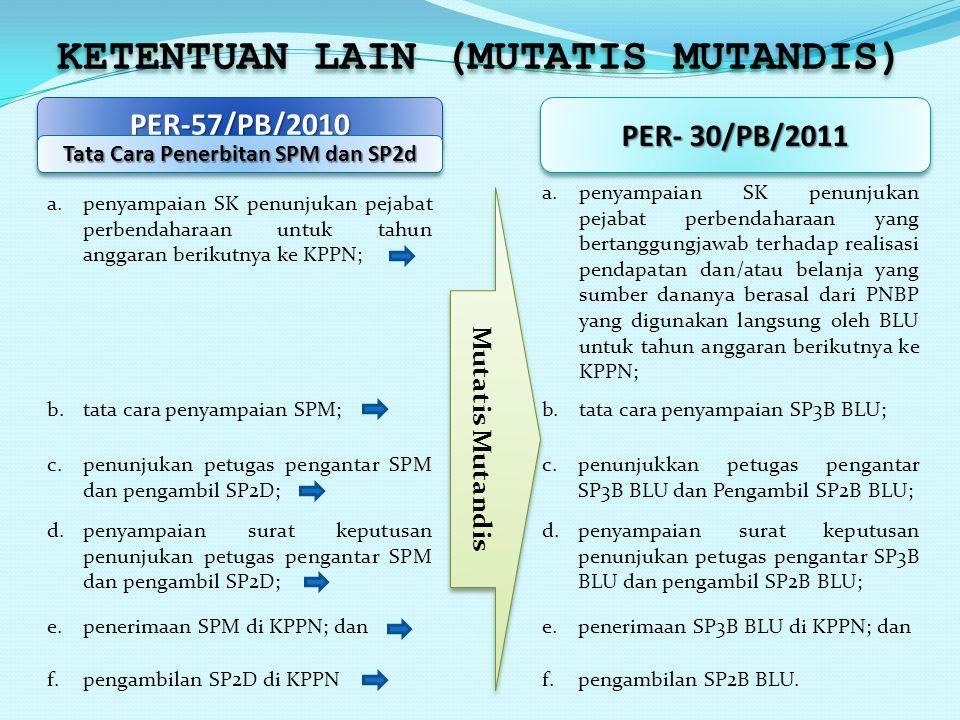 KETENTUAN LAIN (MUTATIS MUTANDIS) Tata Cara Penerbitan SPM dan SP2d