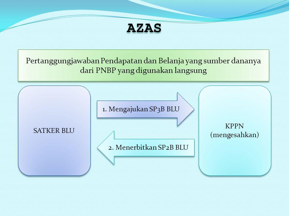 AZAS Pertanggungjawaban Pendapatan dan Belanja yang sumber dananya dari PNBP yang digunakan langsung.