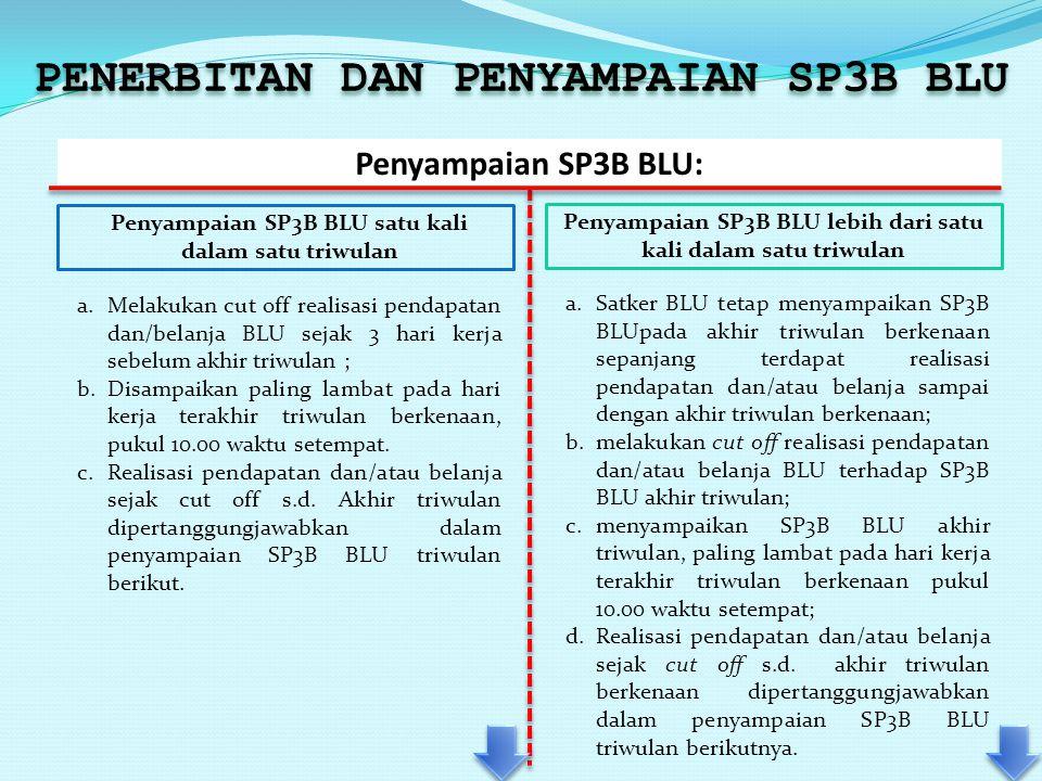 PENERBITAN DAN PENYAMPAIAN SP3B BLU