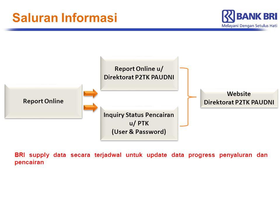 Saluran Informasi Report Online u/ Direktorat P2TK PAUDNI Website