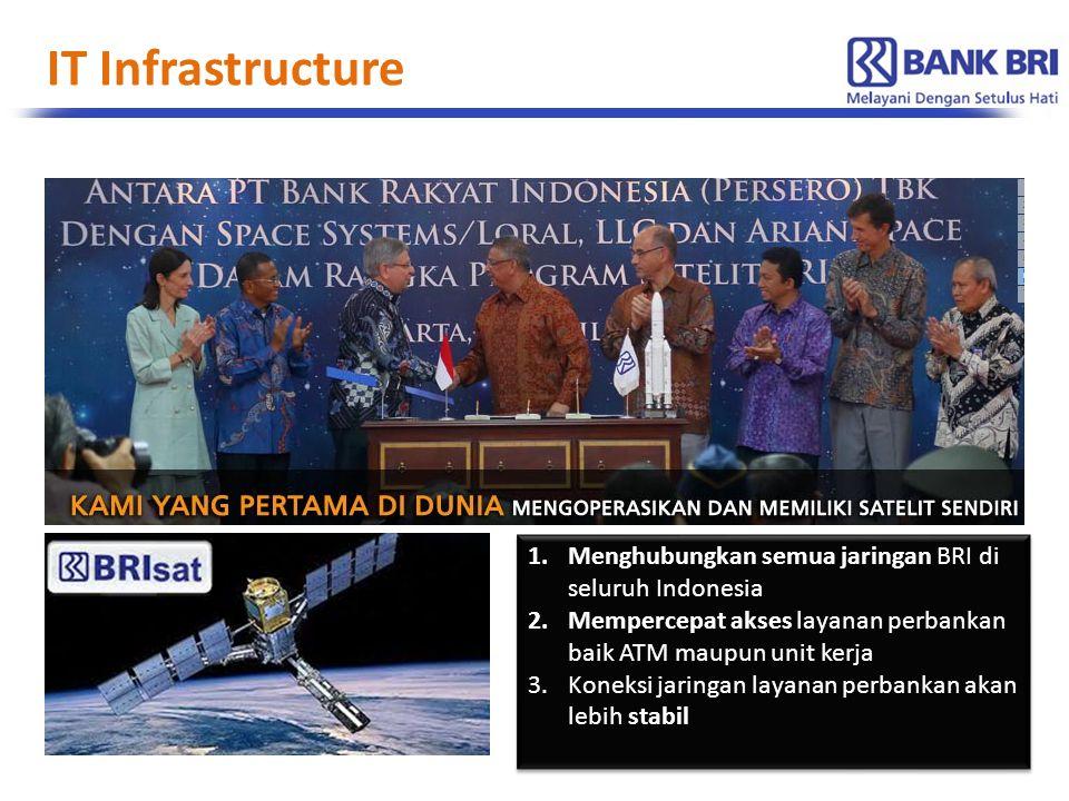 IT Infrastructure Menghubungkan semua jaringan BRI di seluruh Indonesia. Mempercepat akses layanan perbankan baik ATM maupun unit kerja.