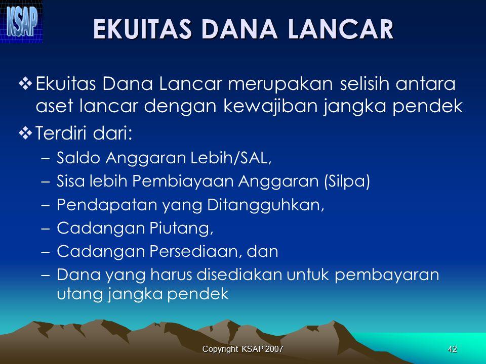 EKUITAS DANA LANCAR Ekuitas Dana Lancar merupakan selisih antara aset lancar dengan kewajiban jangka pendek.