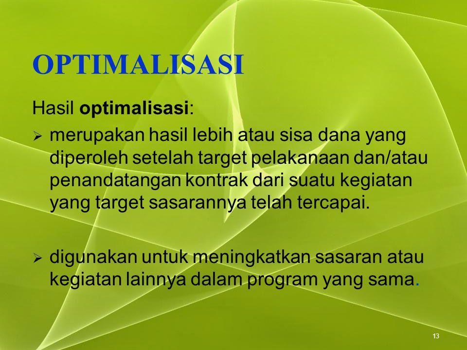 OPTIMALISASI Hasil optimalisasi: