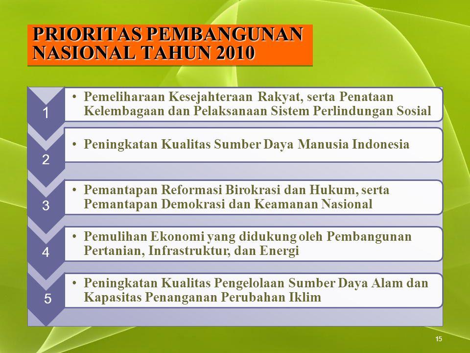 PRIORITAS PEMBANGUNAN NASIONAL TAHUN 2010