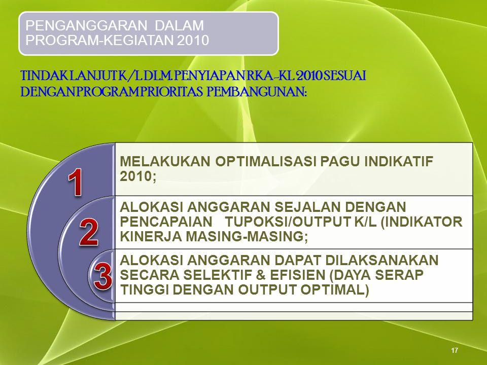 1 2 3 TINDAK LANJUT K/L DLM. PENYIAPAN RKA-KL 2010 SESUAI