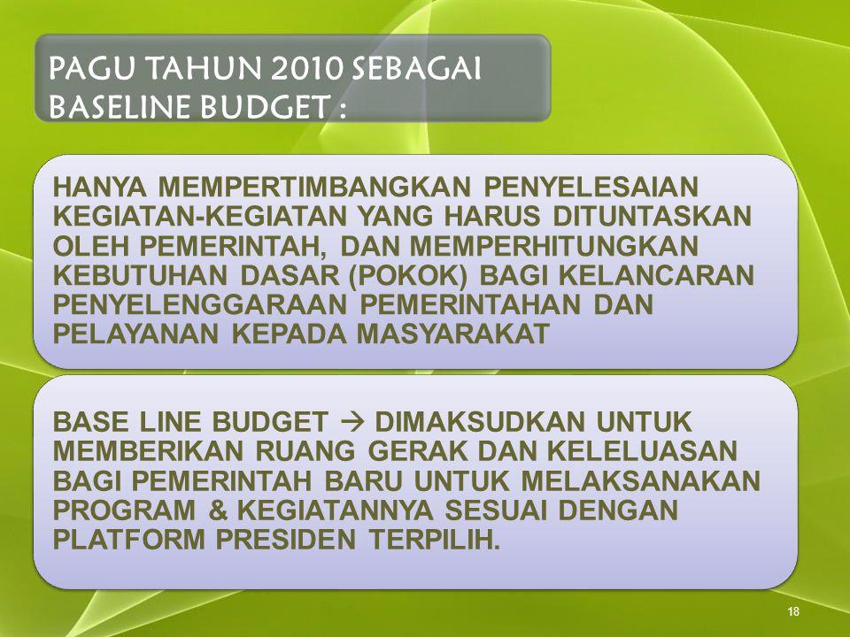 PAGU TAHUN 2010 SEBAGAI BASELINE BUDGET :