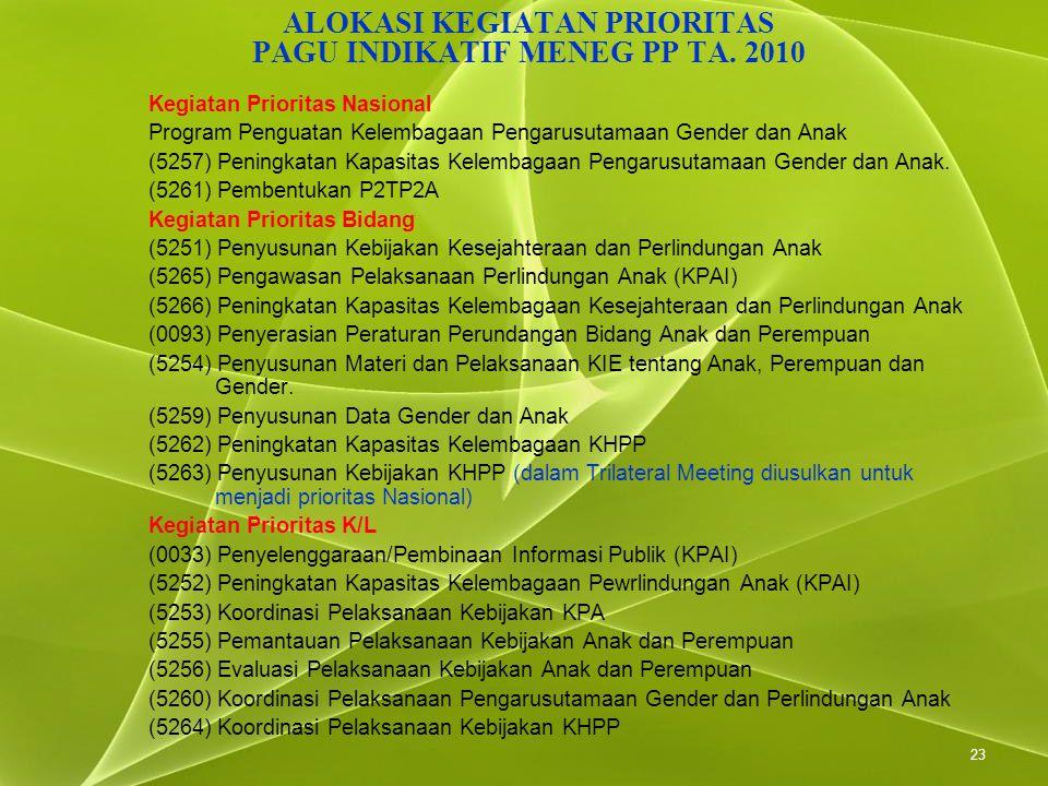 ALOKASI KEGIATAN PRIORITAS PAGU INDIKATIF MENEG PP TA. 2010