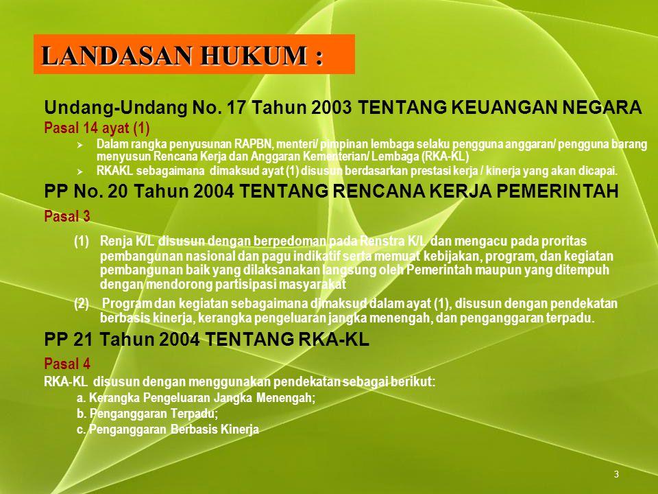 LANDASAN HUKUM : Undang-Undang No. 17 Tahun 2003 TENTANG KEUANGAN NEGARA. Pasal 14 ayat (1)