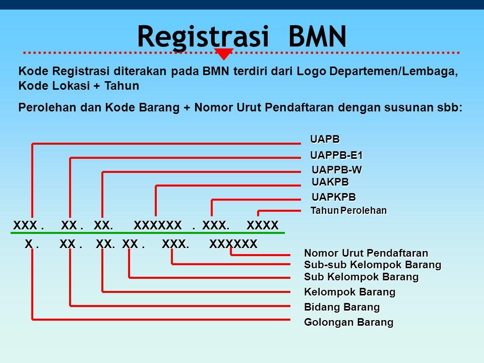 Registrasi BMN Kode Registrasi diterakan pada BMN terdiri dari Logo Departemen/Lembaga, Kode Lokasi + Tahun.