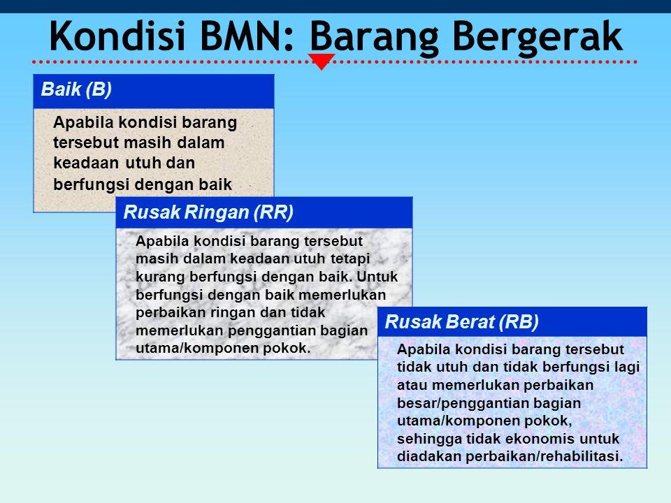 Kondisi BMN: Barang Bergerak