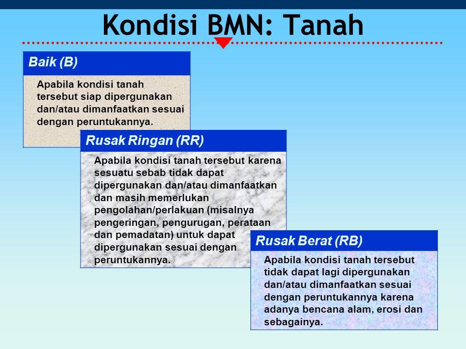Kondisi BMN: Tanah Baik (B) Rusak Ringan (RR) Rusak Berat (RB)