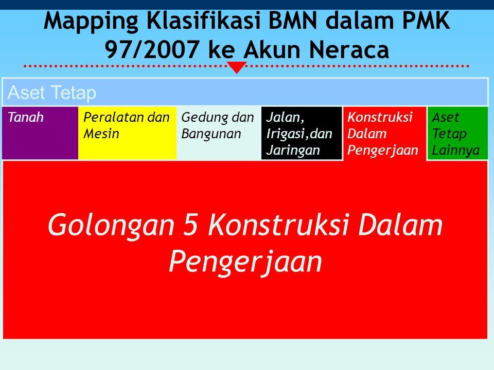 Mapping Klasifikasi BMN dalam PMK 97/2007 ke Akun Neraca