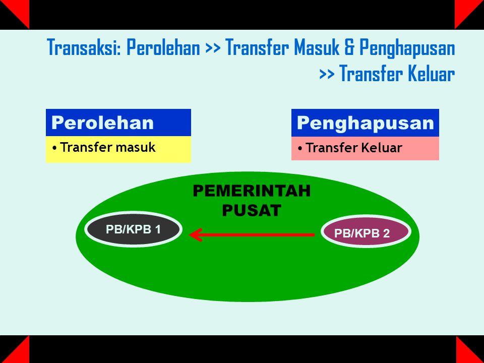 Transaksi: Perolehan >> Transfer Masuk & Penghapusan >> Transfer Keluar