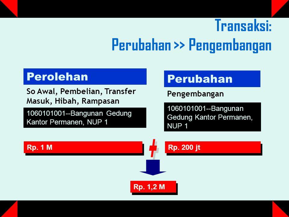 Transaksi: Perubahan >> Pengembangan