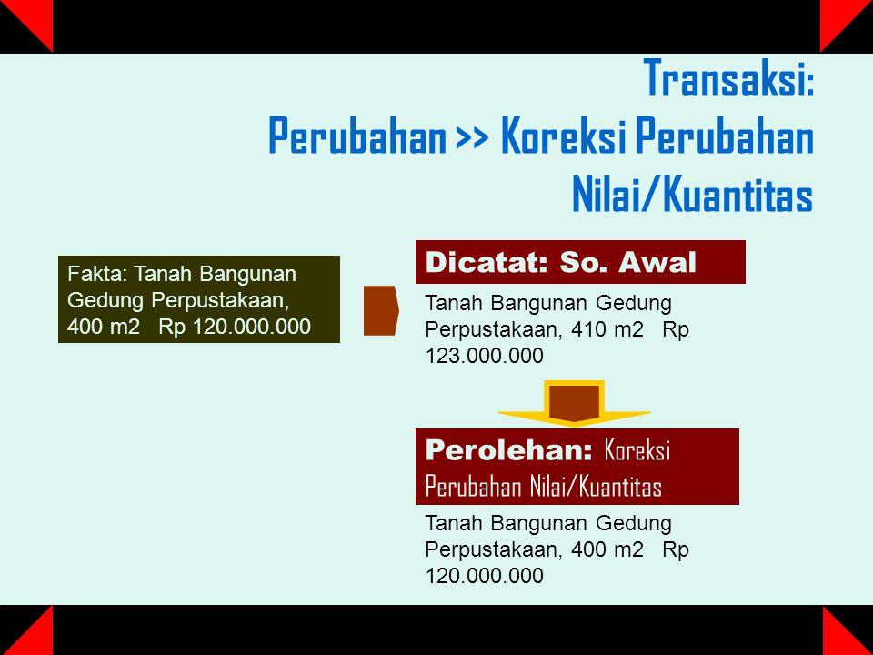 Transaksi: Perubahan >> Koreksi Perubahan Nilai/Kuantitas