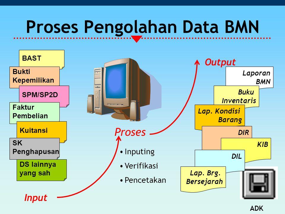 Proses Pengolahan Data BMN