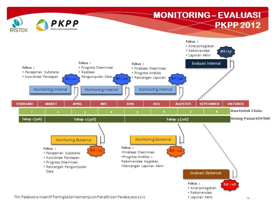 PENJELASAN WEBSITE PKPP 2012
