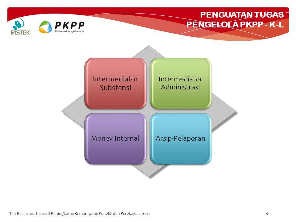 Koordinasi Rencana Aksi dlm MP3EI Koordinasi Administrasi
