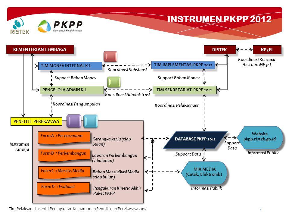 Form A Form B Form D INSTRUMEN PKPP 2012 Perencanaan Perkembangan