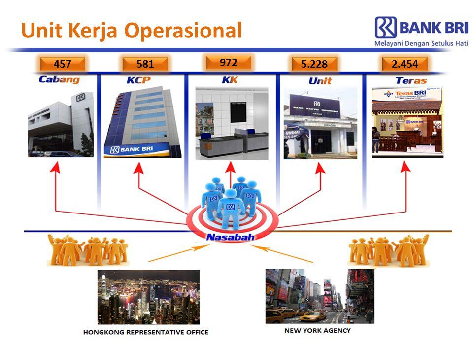 Unit Kerja Operasional