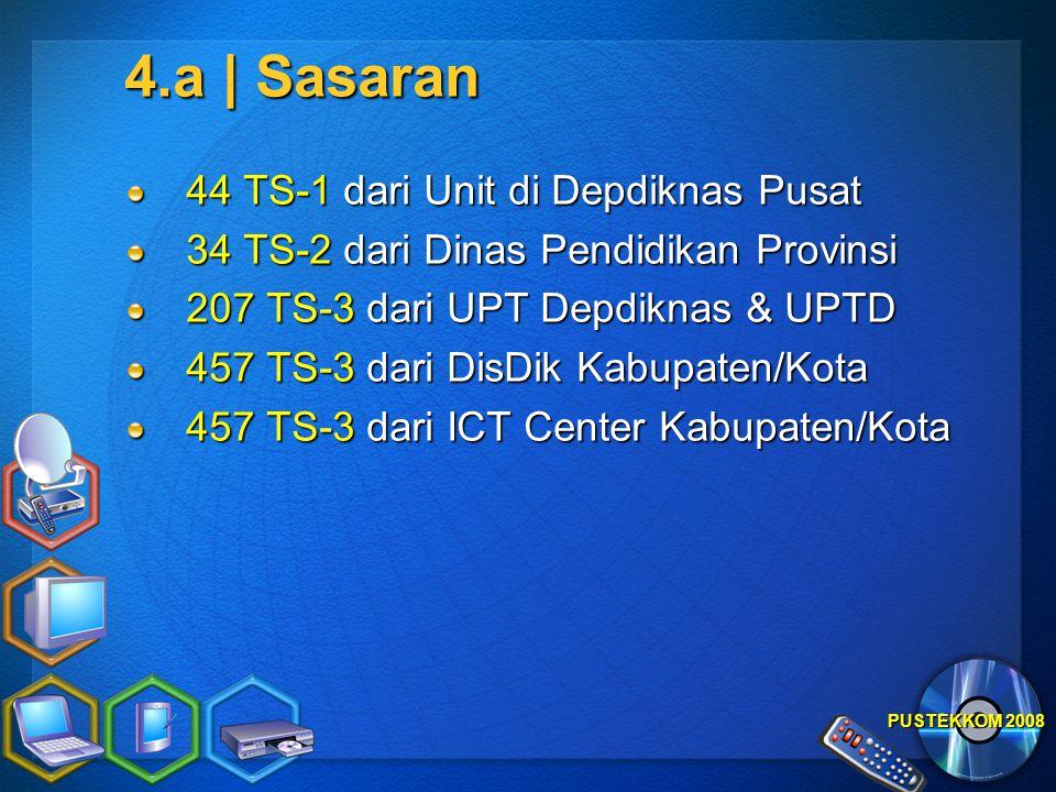 4.a | Sasaran 44 TS-1 dari Unit di Depdiknas Pusat