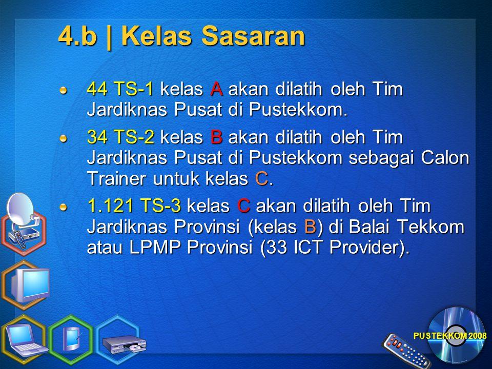 4.b | Kelas Sasaran 44 TS-1 kelas A akan dilatih oleh Tim Jardiknas Pusat di Pustekkom.