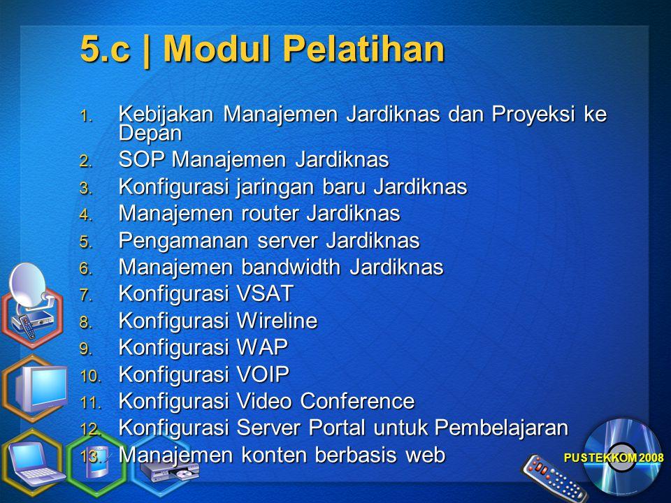 5.c | Modul Pelatihan Kebijakan Manajemen Jardiknas dan Proyeksi ke Depan. SOP Manajemen Jardiknas.