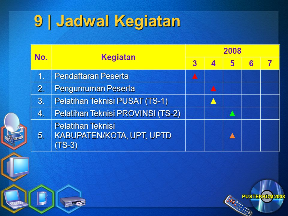 9 | Jadwal Kegiatan No. Kegiatan 2008 3 4 5 6 7 1. Pendaftaran Peserta