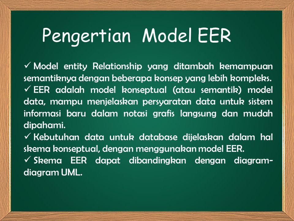 Pengertian Model EER Model entity Relationship yang ditambah kemampuan semantiknya dengan beberapa konsep yang lebih kompleks.