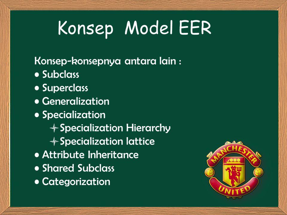 Konsep Model EER Konsep-konsepnya antara lain : Subclass Superclass