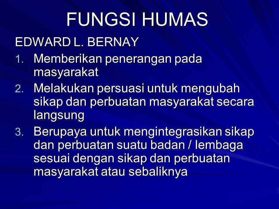 FUNGSI HUMAS EDWARD L. BERNAY Memberikan penerangan pada masyarakat