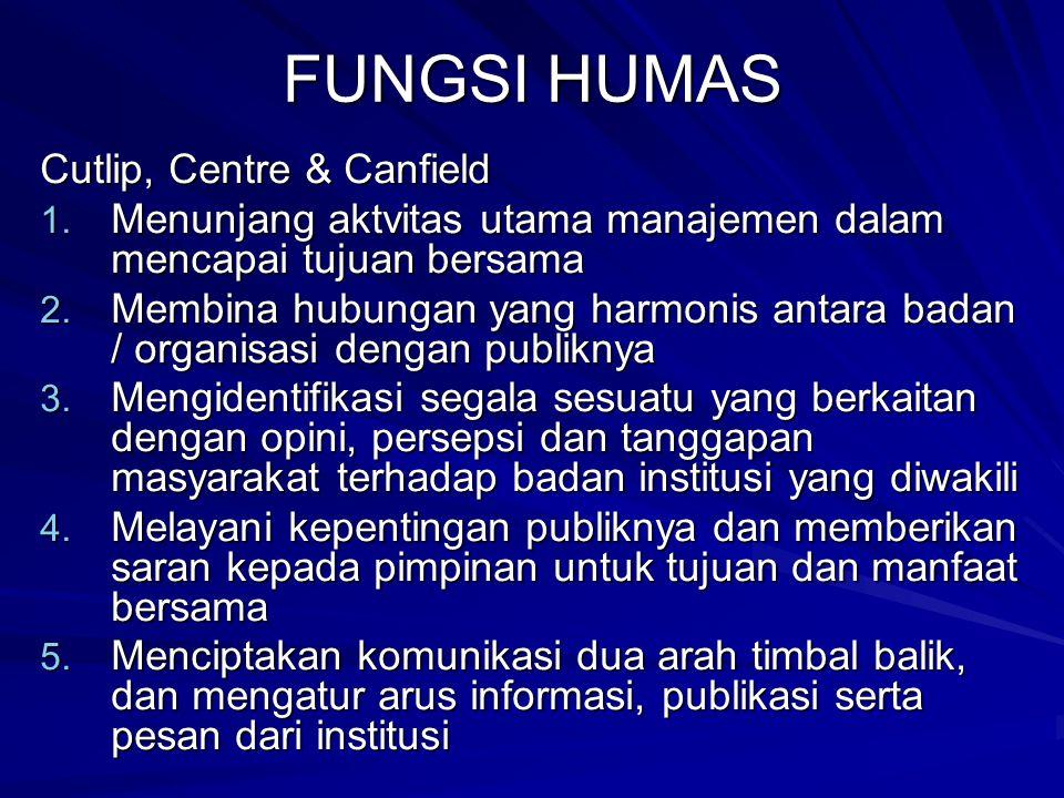 FUNGSI HUMAS Cutlip, Centre & Canfield