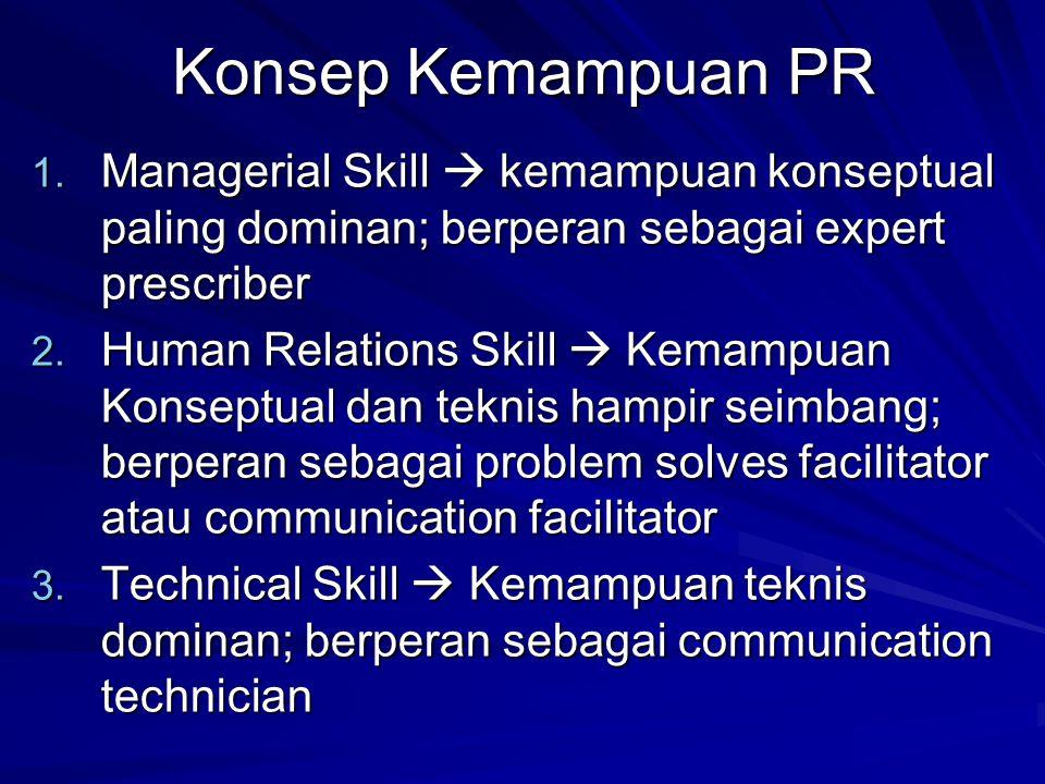 Konsep Kemampuan PR Managerial Skill  kemampuan konseptual paling dominan; berperan sebagai expert prescriber.