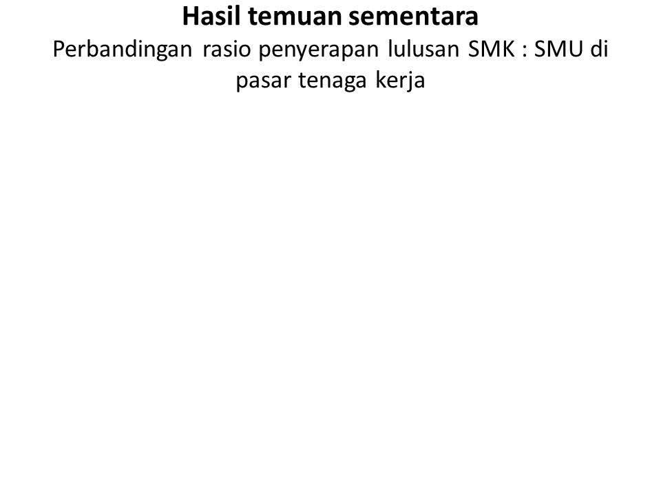 Hasil temuan sementara Perbandingan rasio penyerapan lulusan SMK : SMU di pasar tenaga kerja