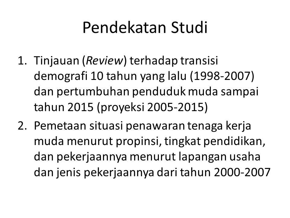 Pendekatan Studi