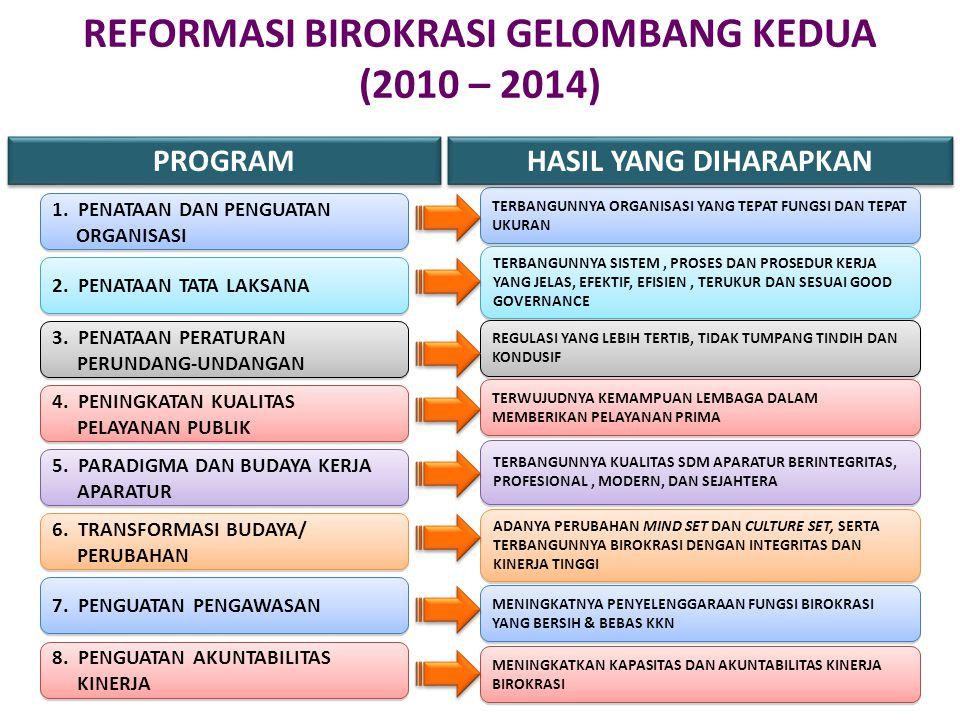 REFORMASI BIROKRASI GELOMBANG KEDUA (2010 – 2014)