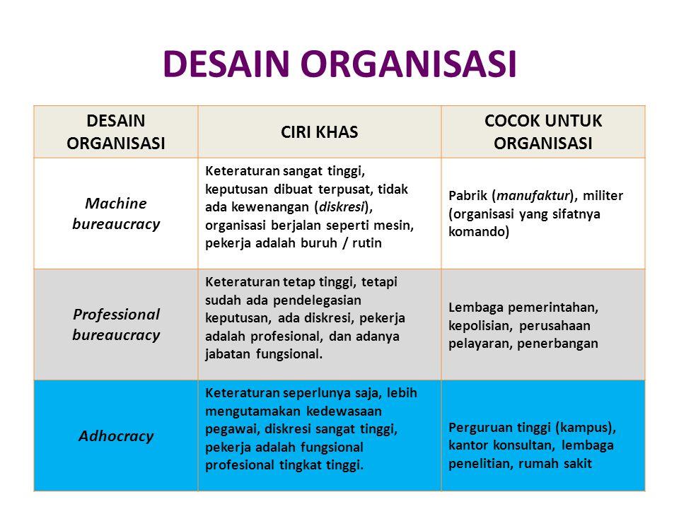 COCOK UNTUK ORGANISASI Professional bureaucracy
